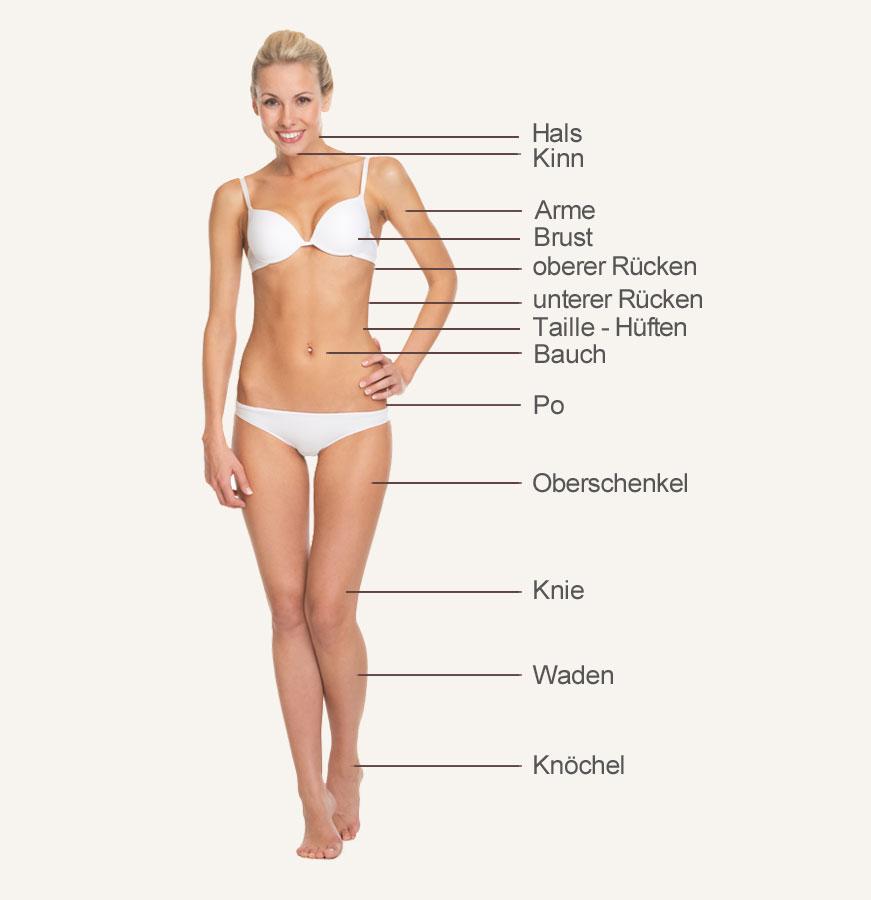 VASER® | Behandlungsbereiche | Frau
